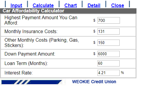 Jumpstarting the Car Buying Process with WEOKIE\'s Auto Loan Calculator